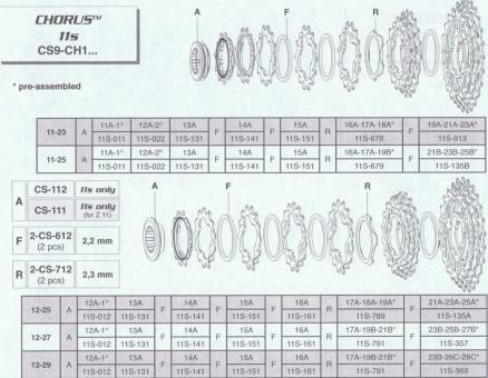 CAMPAGNOLO Abschlußritzel, 11fach, 1. Stelle,