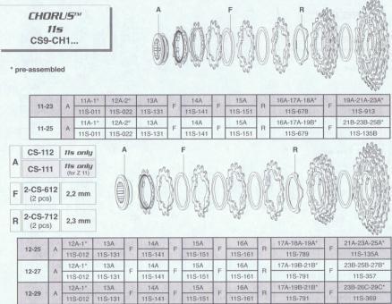 CAMPAGNOLO Ritzel, 11fach, 2. - 5. Stelle, 14 Zähne